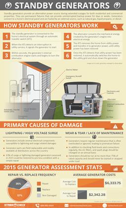 How Generators Work