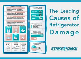 Leading Causes Of Refrigerator Damage Strikecheck Strikecheck